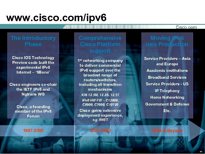 www. cisco. com/ipv 6 The Introductory Phase Cisco IOS Technology Preview code built the