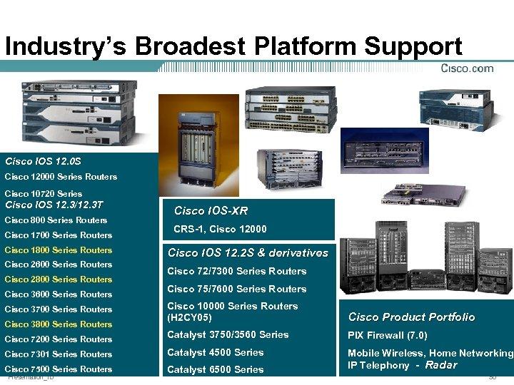 Industry's Broadest Platform Support Cisco IOS 12. 0 S Cisco 12000 Series Routers Cisco