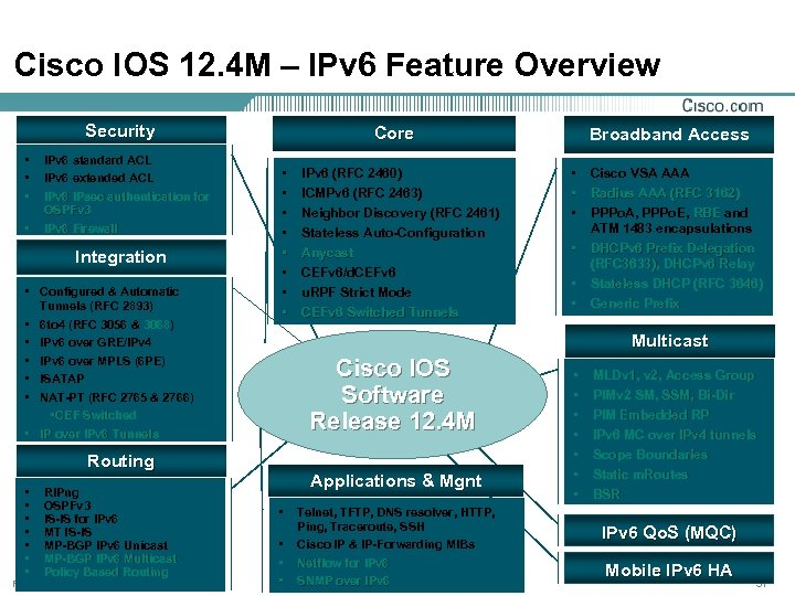 Cisco IOS 12. 4 M – IPv 6 Feature Overview Security • • IPv