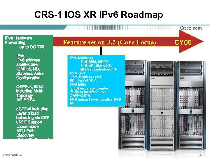 CRS-1 IOS XR IPv 6 Roadmap IPv 6 Hardware Forwarding up to OC-768 IPv