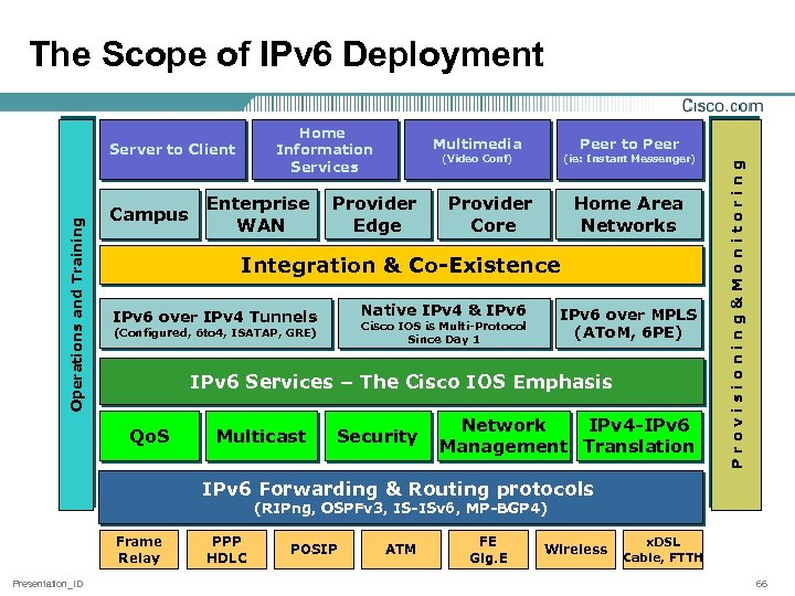 The Scope of IPv 6 Deployment Operations and Training Server to Client Campus Enterprise