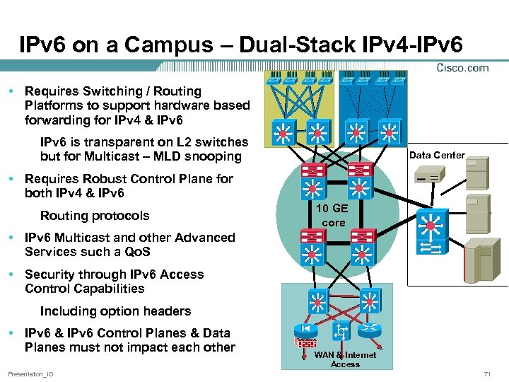 IPv 6 on a Campus – Dual-Stack IPv 4 -IPv 6 • Requires Switching