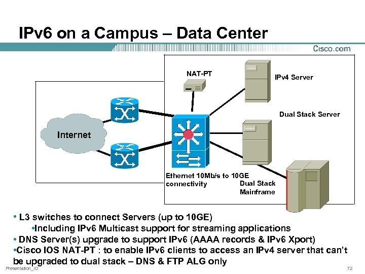 IPv 6 on a Campus – Data Center NAT-PT IPv 4 Server Dual Stack