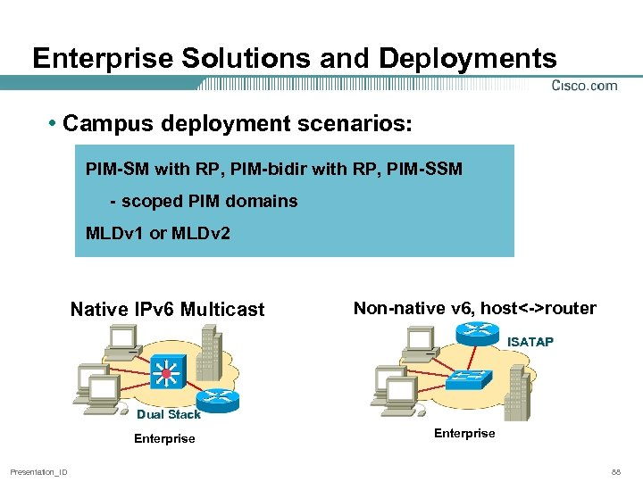 Enterprise Solutions and Deployments • Campus deployment scenarios: PIM-SM with RP, PIM-bidir with RP,