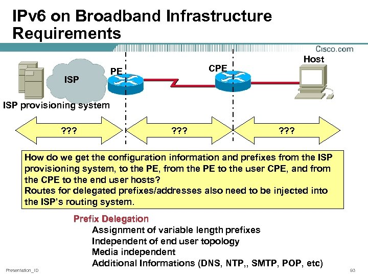 IPv 6 on Broadband Infrastructure Requirements ISP Host CPE PE ISP provisioning system ?