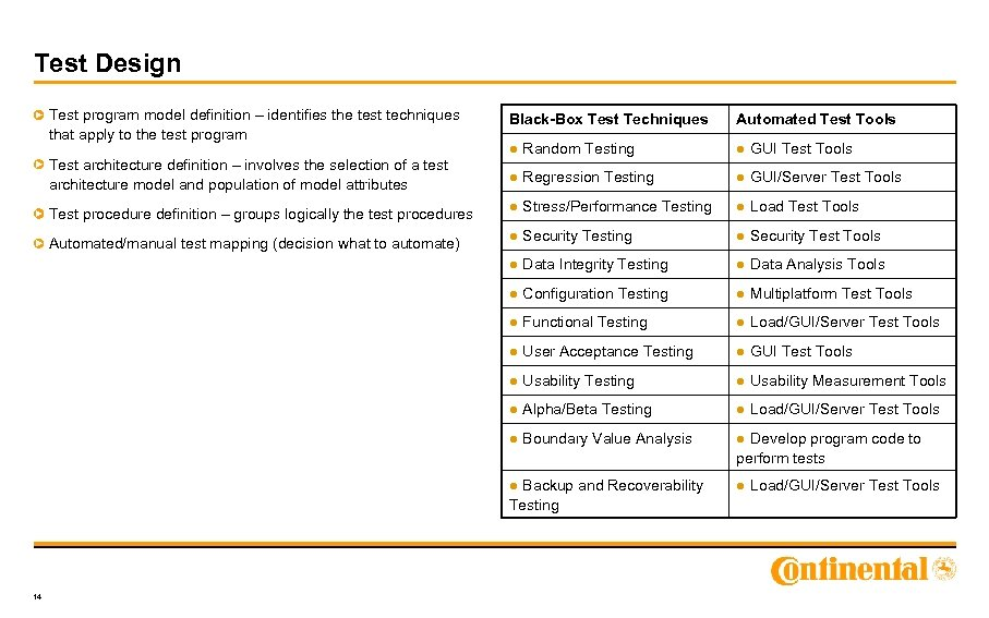 Test Design Test program model definition – identifies the test techniques that apply to