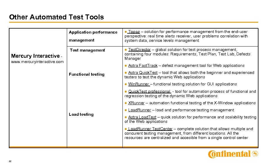 Other Automated Test Tools Application performance management Test management Mercury Interactive www. mercuryinteractive. com