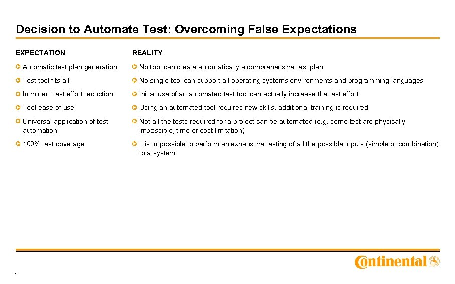 Decision to Automate Test: Overcoming False Expectations EXPECTATION REALITY Automatic test plan generation Test