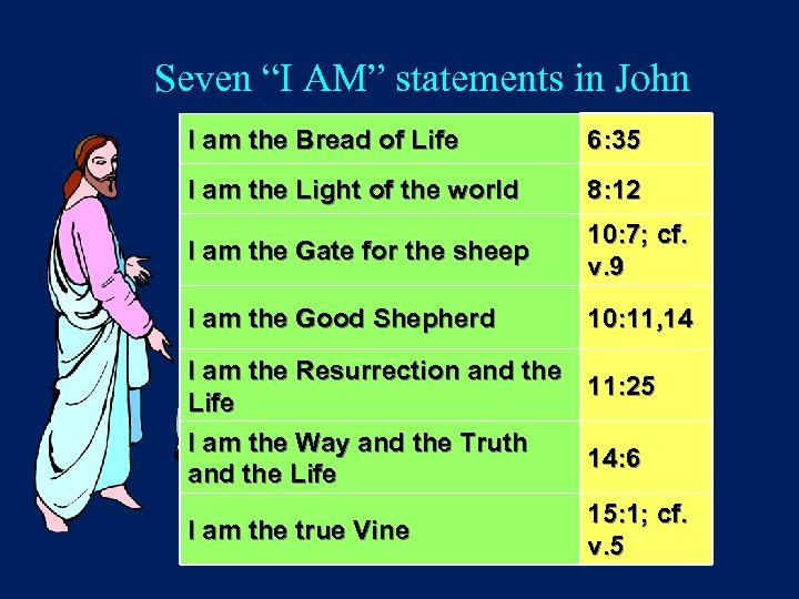 "Seven ""I AM"" statements in John I am the Bread of Life 6: 35"