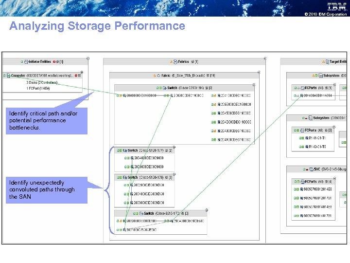 © 2010 IBM Corporation Analyzing Storage Performance Identify critical path and/or potential performance bottlenecks.