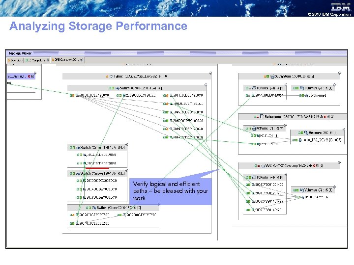© 2010 IBM Corporation Analyzing Storage Performance Verify logical and efficient paths – be