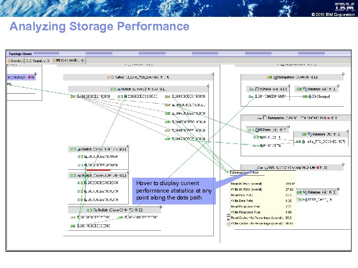 © 2010 IBM Corporation Analyzing Storage Performance Hover to display current performance statistics at