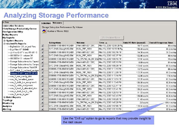 """© 2010 IBM Corporation Analyzing Storage Performance Use the """"Drill up"""" option to go"""
