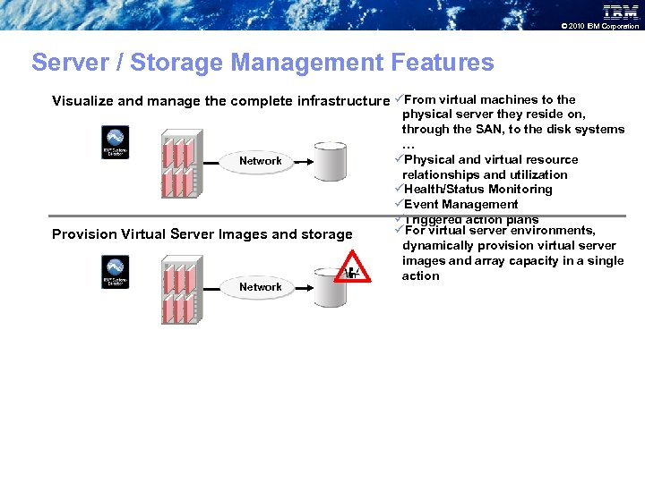 © 2010 IBM Corporation Server / Storage Management Features Visualize and manage the complete