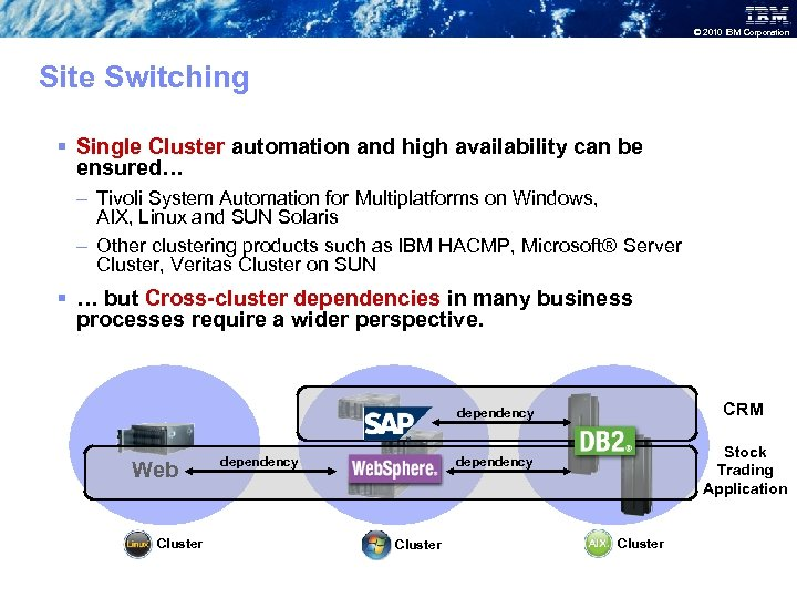 © 2010 IBM Corporation Site Switching § Single Cluster automation and high availability can
