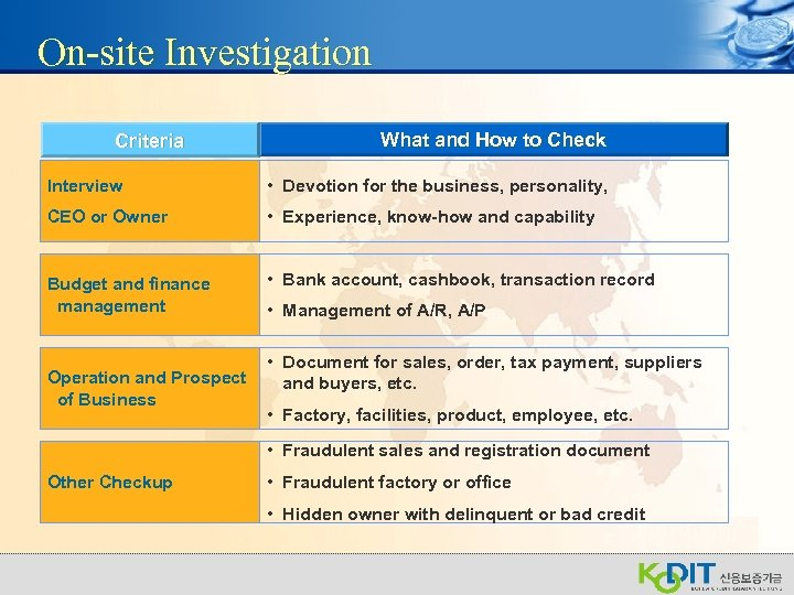 On-site Investigation Criteria What and How to Check Interview • Devotion for the business,