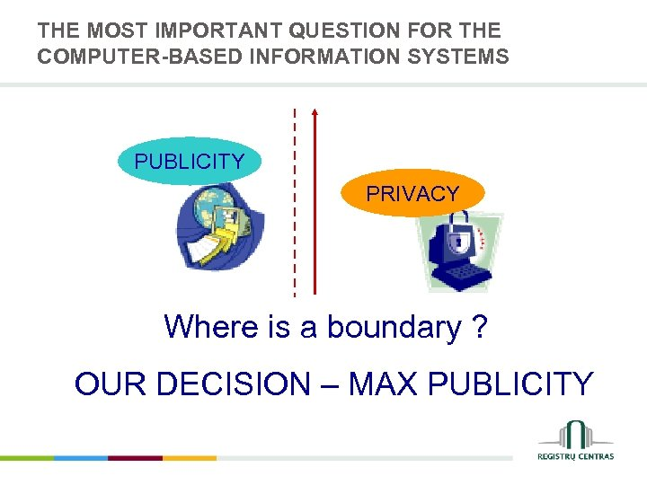 THE MOST IMPORTANT QUESTION FOR THE COMPUTER-BASED INFORMATION SYSTEMS PUBLICITY PRIVACY Where is a