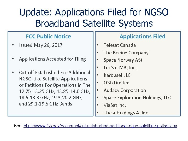 Update: Applications Filed for NGSO Broadband Satellite Systems FCC Public Notice • Issued May