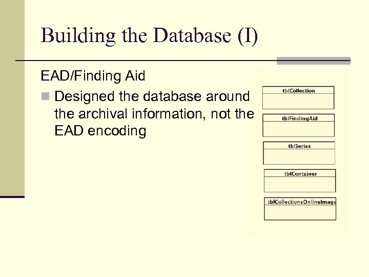 Building the Database (I) EAD/Finding Aid n Designed the database around the archival information,