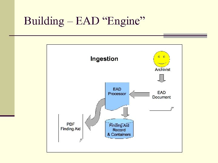 "Building – EAD ""Engine"""