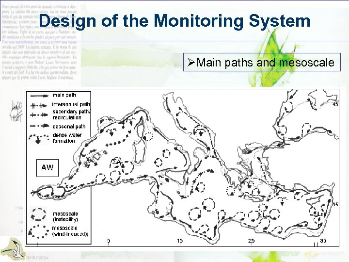 Design of the Monitoring System ØMain paths and mesoscale 11