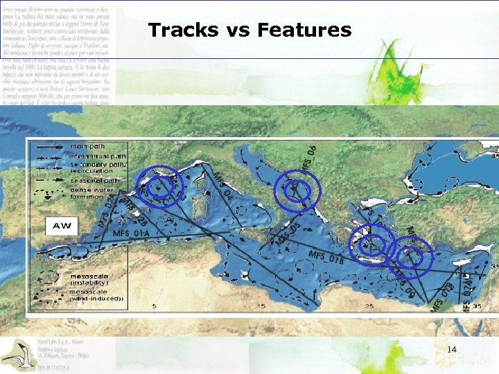 Tracks vs Features 14
