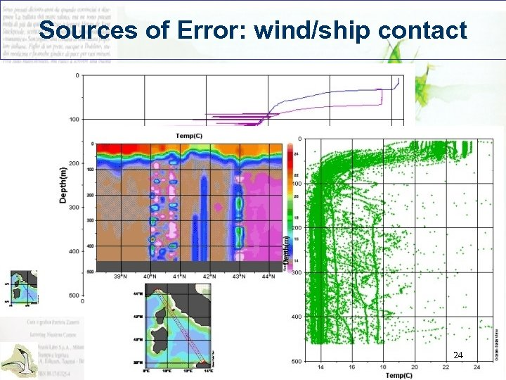 Sources of Error: wind/ship contact 24