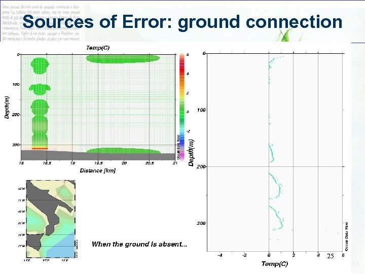 Sources of Error: ground connection 25