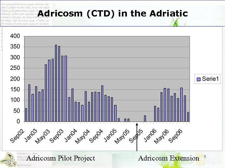 Adricosm (CTD) in the Adriatic Adricosm Pilot Project Adricosm Extension 7