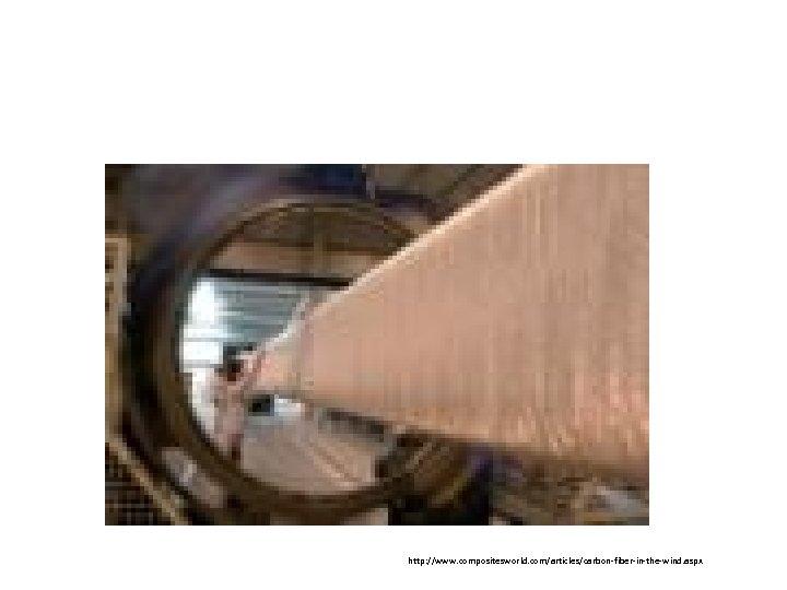 http: //www. compositesworld. com/articles/carbon-fiber-in-the-wind. aspx