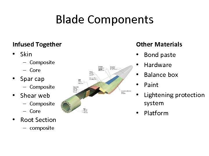 Blade Components Infused Together • Skin – Composite – Core • Spar cap –