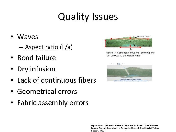 Quality Issues • Waves – Aspect ratio (L/a) • • • Bond failure Dry