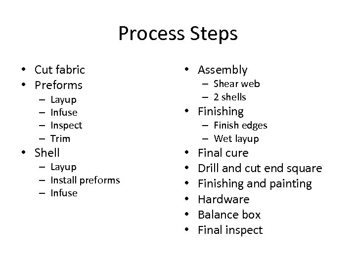 Process Steps • Cut fabric • Preforms – – Layup Infuse Inspect Trim •