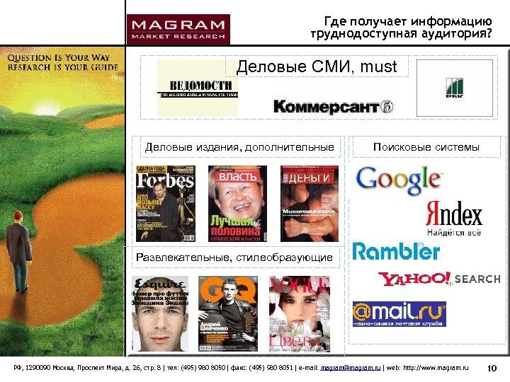 Где получает информацию труднодоступная аудитория? Деловые СМИ, must Деловые издания, дополнительные Поисковые системы Развлекательные,