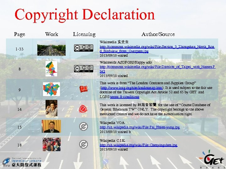 Copyright Declaration Page Work Licensing Author/Source 1 -33 Wikimedia 玄史生 http: //commons. wikimedia. org/wiki/File: