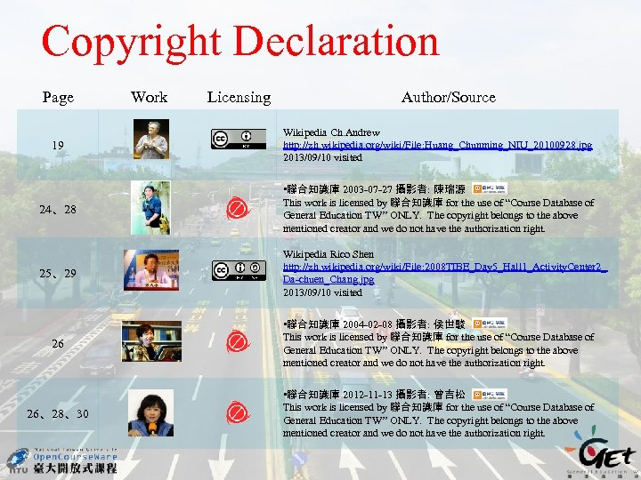 Copyright Declaration Page Work Licensing Author/Source 19 Wikipedia Ch. Andrew http: //zh. wikipedia. org/wiki/File:
