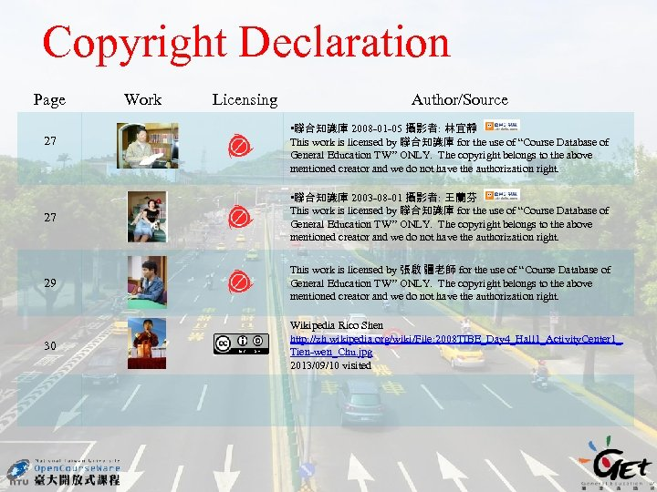 Copyright Declaration Page 27 Work Licensing Author/Source • 聯合知識庫 2008 -01 -05 攝影者: 林宜靜