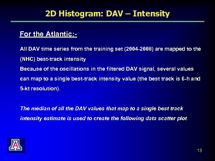 2 D Histogram: DAV – Intensity - For the Atlantic: - All DAV time