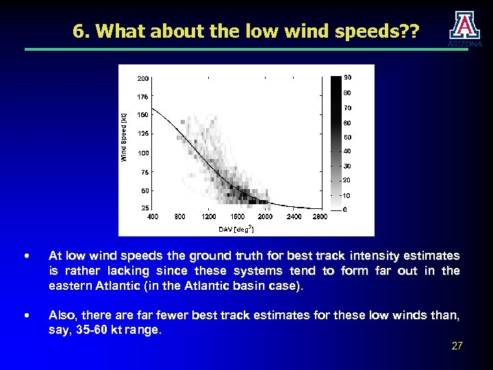 6. What about the low wind speeds? ? • At low wind speeds the