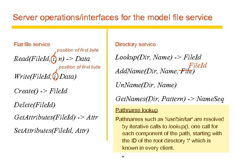 Server operations/interfaces for the model file service Flat file service Directory service position of