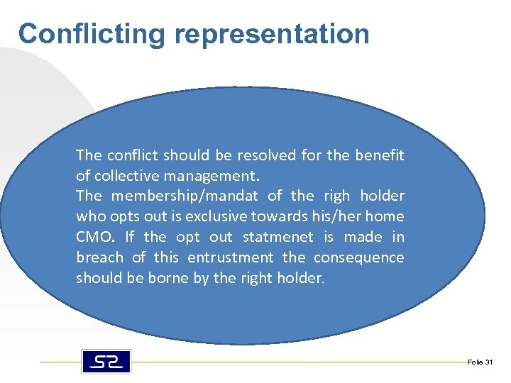 Conflicting representation The conflict should be resolved for the benefit of collective management. The