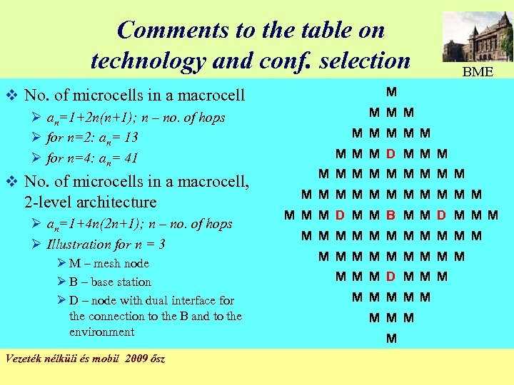 Comments to the table on technology and conf. selection v No. of microcells in
