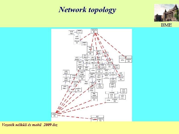 Network topology BME Vezeték nélküli és mobil 2009 ősz 62