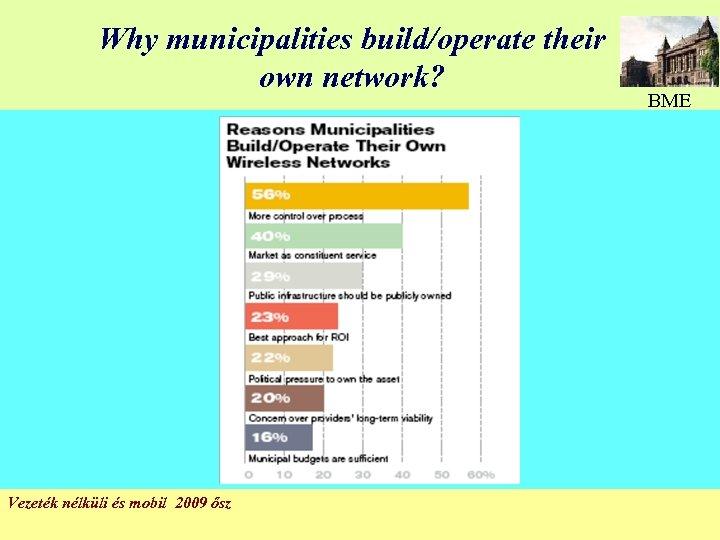 Why municipalities build/operate their own network? Vezeték nélküli és mobil 2009 ősz BME 72