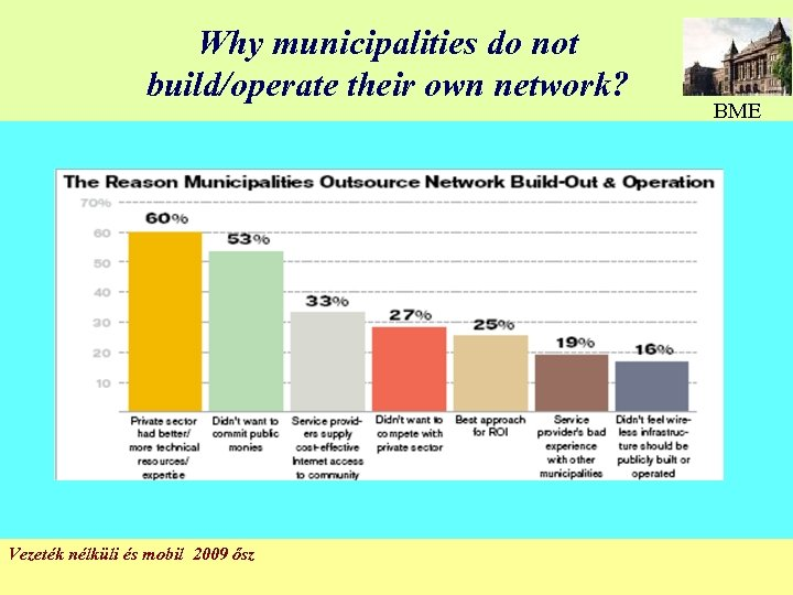 Why municipalities do not build/operate their own network? Vezeték nélküli és mobil 2009 ősz