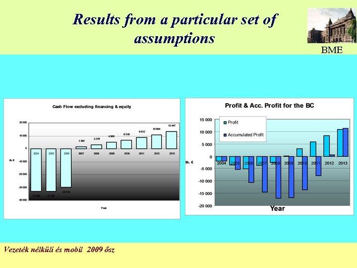Results from a particular set of assumptions Vezeték nélküli és mobil 2009 ősz BME