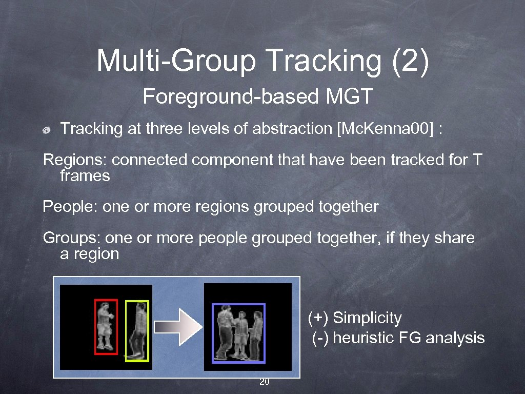 Multi-Group Tracking (2) Foreground-based MGT Tracking at three levels of abstraction [Mc. Kenna 00]
