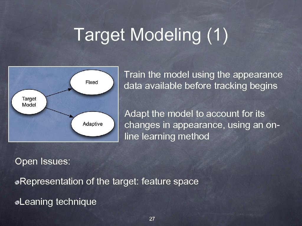 Target Modeling (1) Train the model using the appearance data available before tracking begins