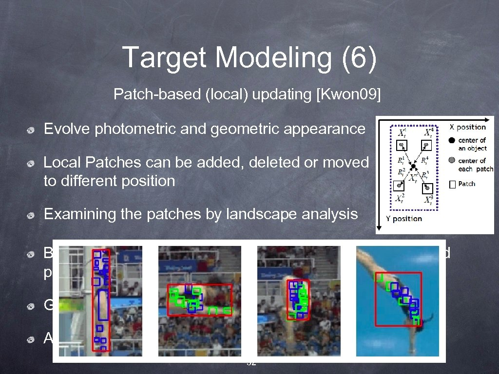 Target Modeling (6) Patch-based (local) updating [Kwon 09] Evolve photometric and geometric appearance Local