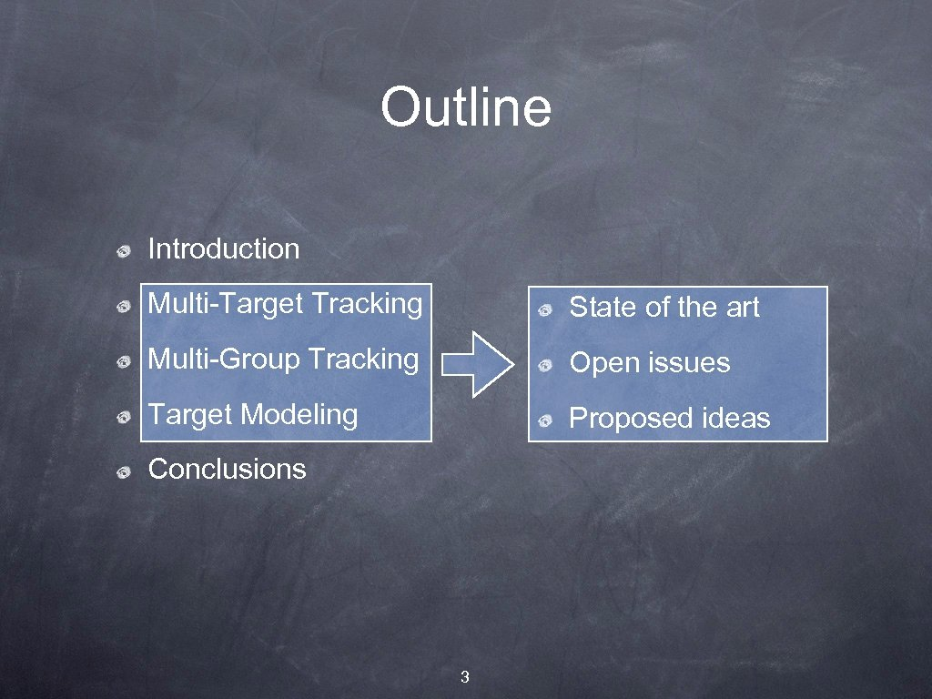 Outline Introduction Multi-Target Tracking State of the art Multi-Group Tracking Open issues Target Modeling